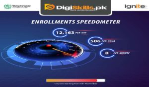 DIGISKILLS Continues its legacy Of Success by Overachieving its Enrollments